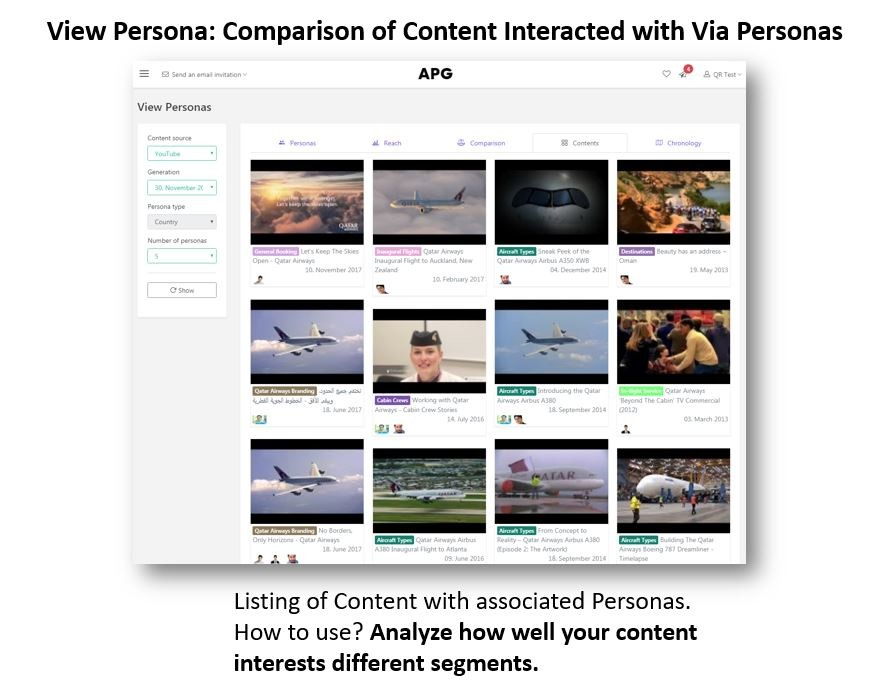 Persona interaction with online content in persona system