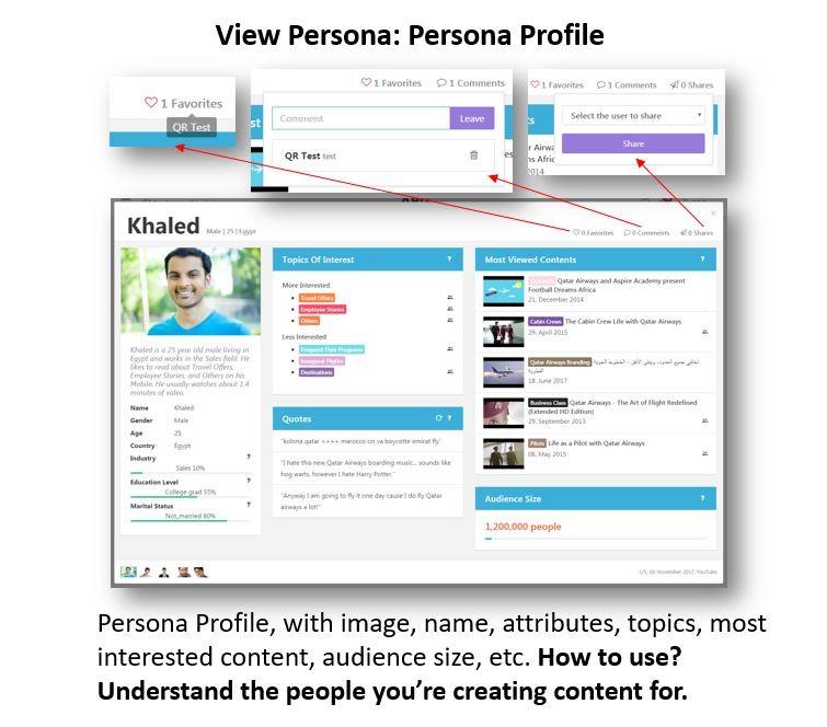 Persona profile in persona system
