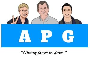 APG logo with three team members
